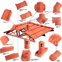 Roofing Systems Mangalore Tiles Everest Brand Roofing