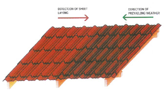 Roofing Systems Metal Roof Tiles Everest Brand Roofing